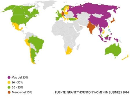 Porcentaje de directivos que son mujeres (mundo)
